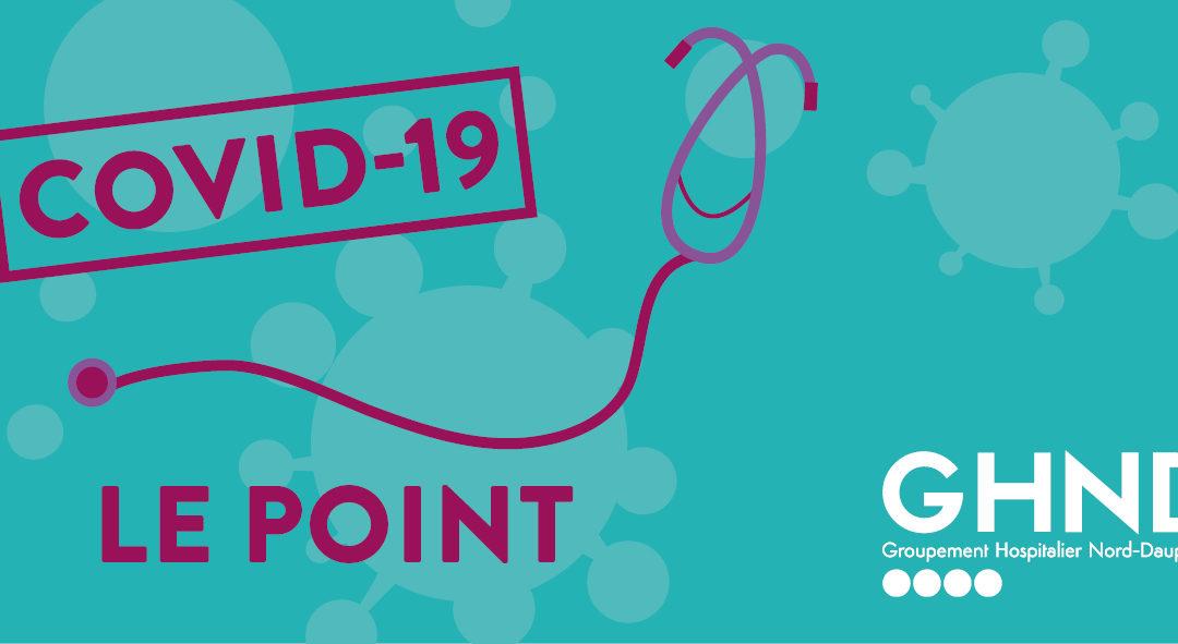 Covid-19 : Point de situation dans les établissements du GHND au 29 mai 2020